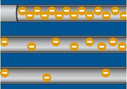 Best pH Sensor Storage Solutions Thumbnail
