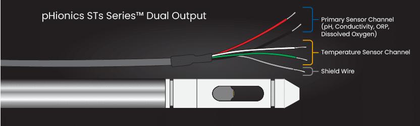 Illustration of STs Series Dual Channel Sensor